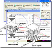 TE module simulation and modeling